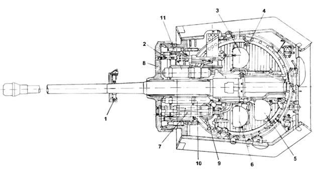 Компоновка башни танка Panther